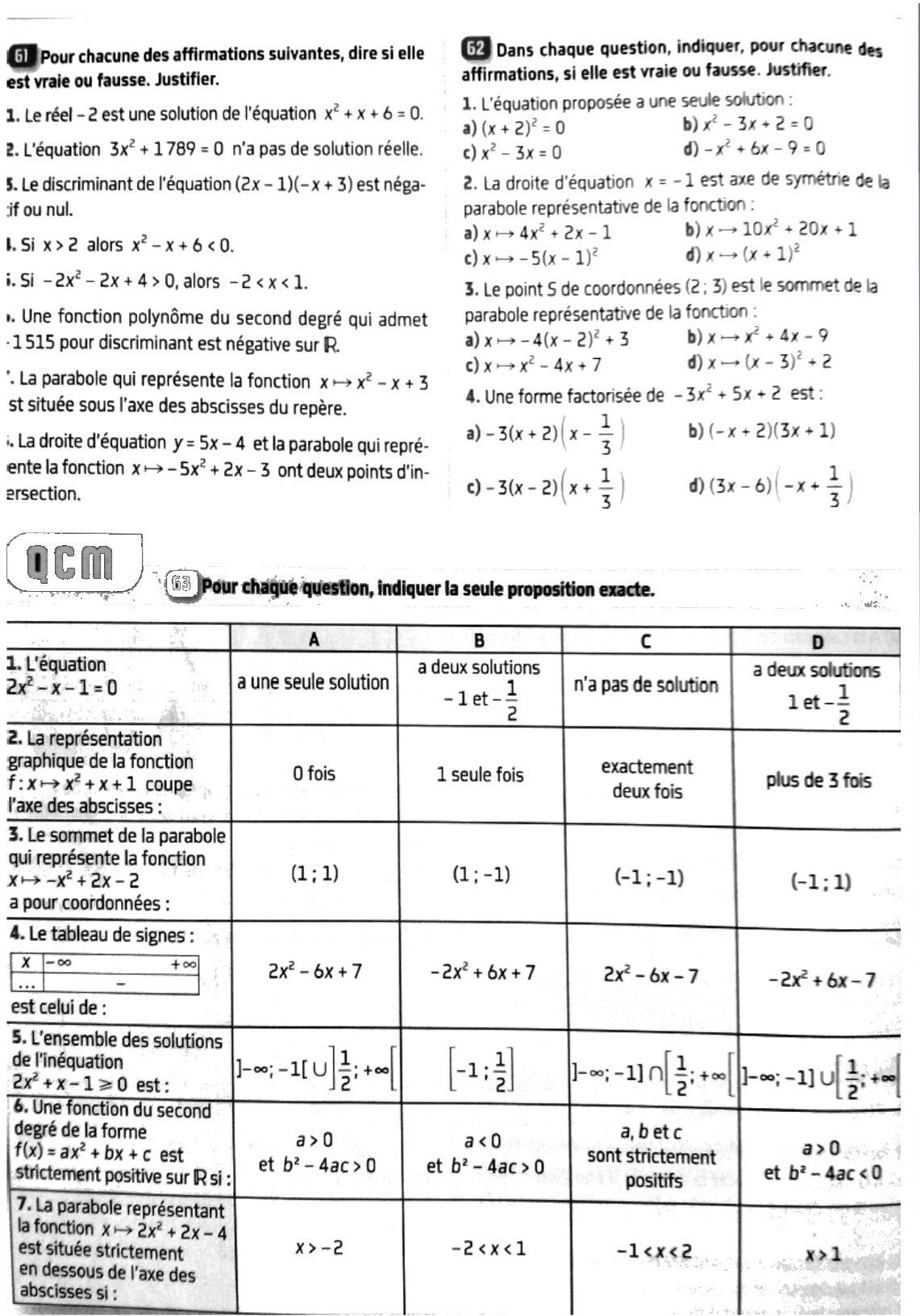 QCM sur les fonctions du 2d degré. - MathBox.Fr