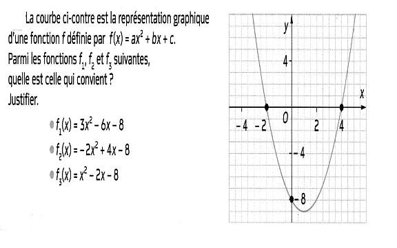 Associer une fonction second degré à sa représentation graphique
