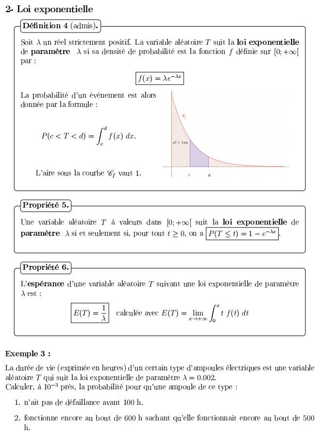 Loi exponentielle