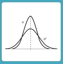 Réviser le cours sur les lois de probabilités continues