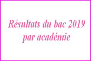Les résultats du baccalauréat 2019