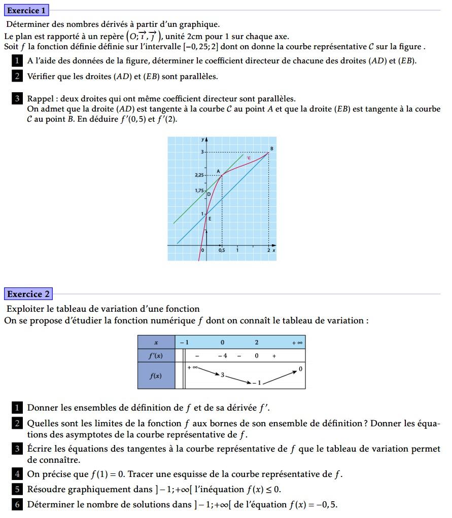 nombres dérivés limites exploiter un T de variation